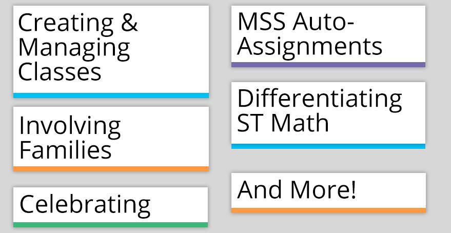 module titles