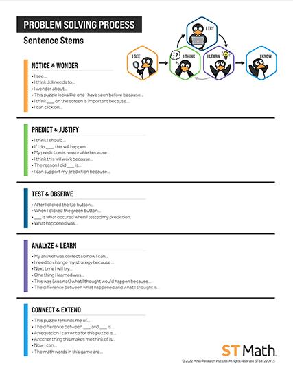 Problem Solving Process Sentence Stems